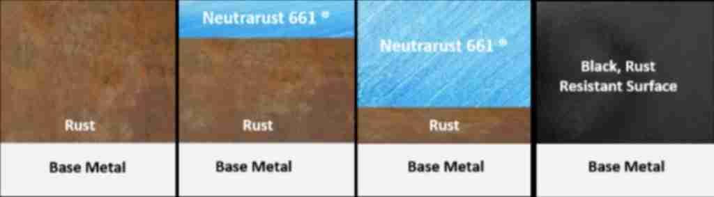 Neutrarust rust converter process